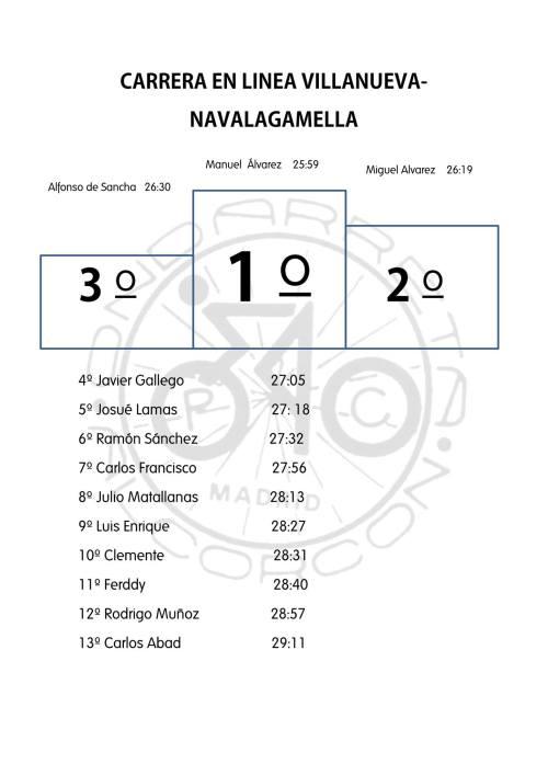 clasificacion_crl_navalagamella_16oct16